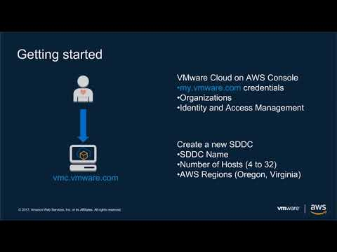 VMware Cloud On AWS: Networking And Storage Best Practices - AWS Online Tech Talks