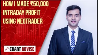 How I made Rs50000 intraday Profit using NeoTrader