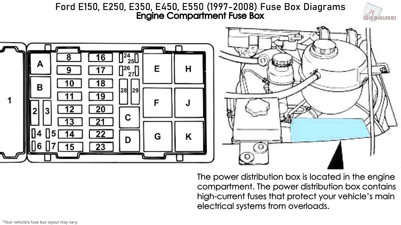 Ford E150, E250, E350, E450, E550 (1997-2008) Fuse Box Diagrams - YouTube | 99 Ford Van Fuse Box Layout |  | YouTube