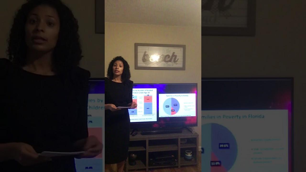 Informative Speech – Single Parent Households , Sample of Homeworks