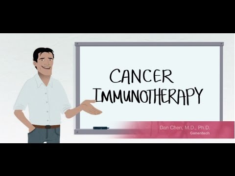 Cancer Immunotherapy - PD-1 and PD-L1