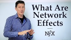 What Are Network Effects? (Whiteboard Breakdown)