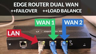 Edge Router Dual WAN Failover and Load Balancing