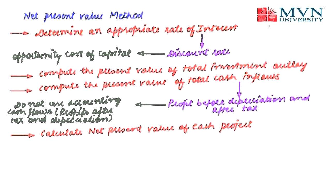 NPV vs IRR Method