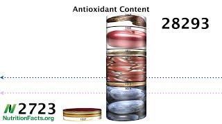 Jak dosáhnout doporučeného denního příjmu antioxidantů