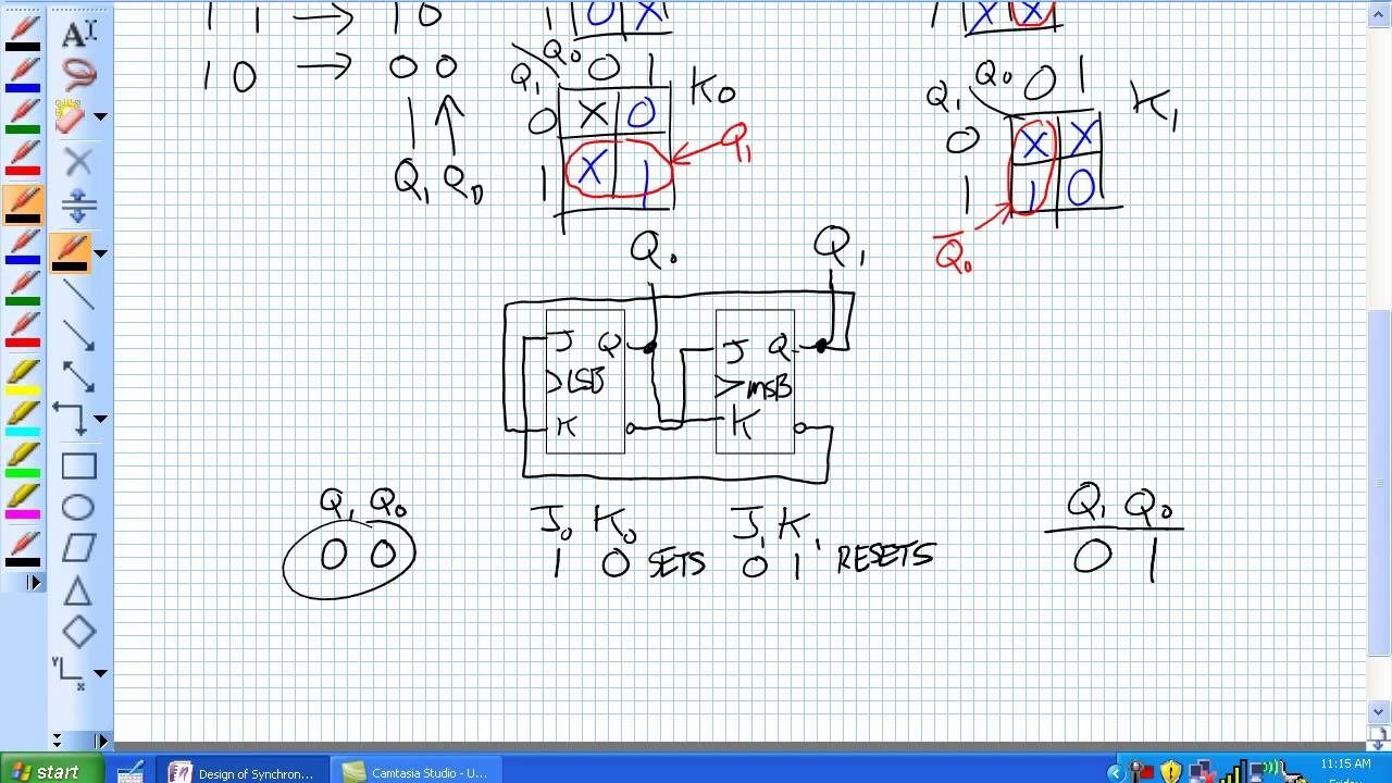 Design Of Synchronous Counters Youtube Sequential Circuit With Jk Flipflops Example 85