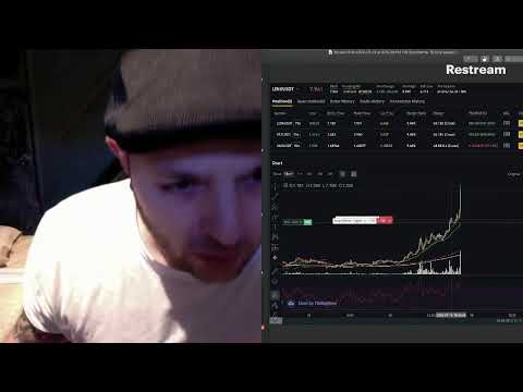 Bitcoin and Crypto currency  Technical analysis and Trading Psycology