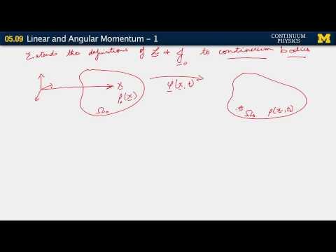 05.09. Linear and angular momentum I