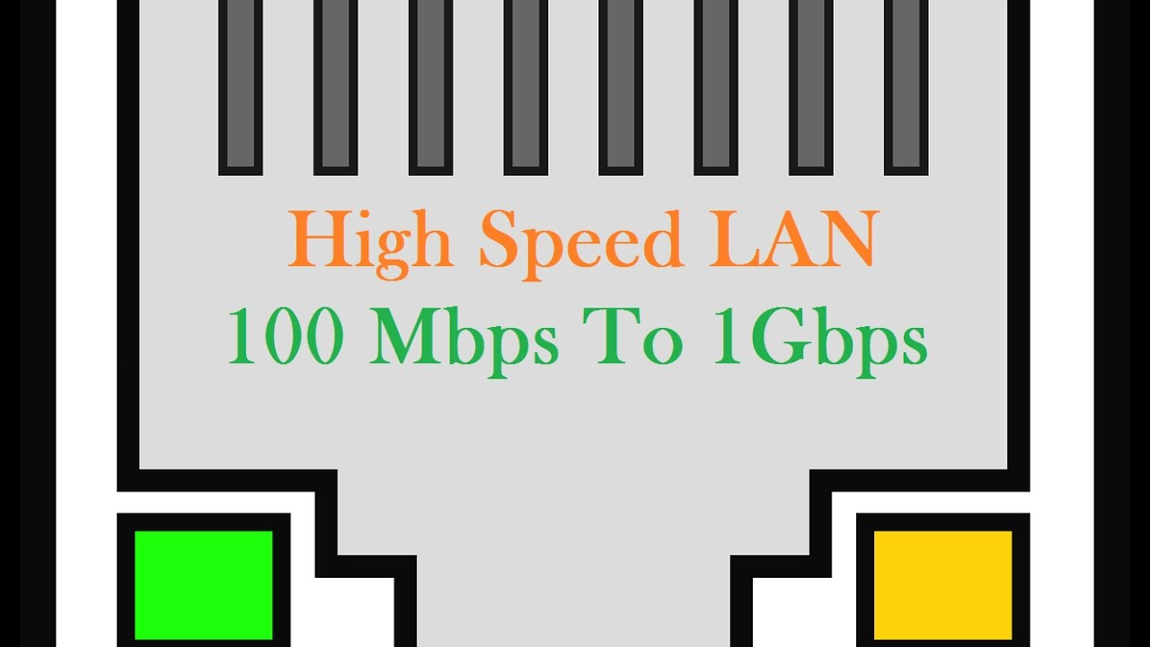 High Speed Lan 100 Mbps To 1 Gbps Youtube