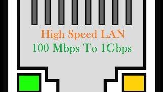 High Speed LAN 100 Mbps To 1 Gbps
