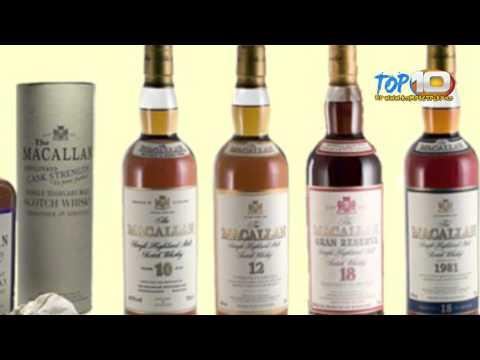 Top 10 Successful Alcohol Brands in 2014