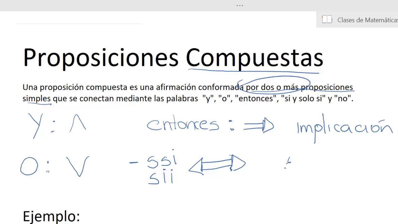 Proposiciones Compuestas Y Conectores Lógicos Youtube