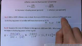 Buying Power and Inflation rate