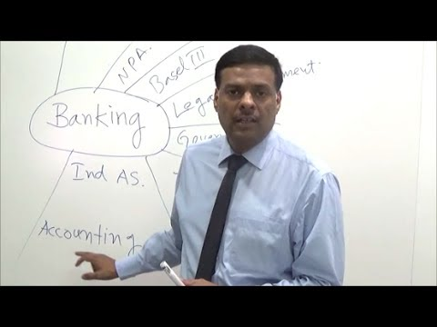 BANKING ENVIRONMENT | For Bank Promotion and Job Exams and Interviews