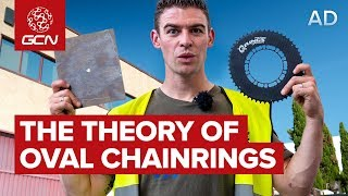 The Theory of Oval Chain Rings | ROTOR Factory Tour