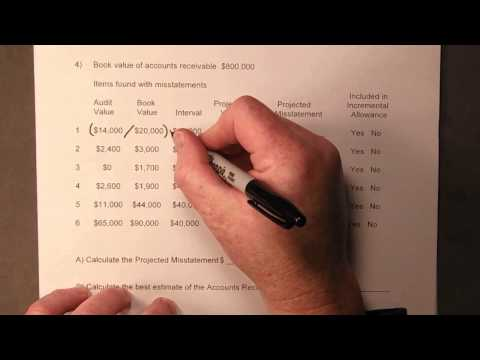 audit risks and materiality sample questions Audit materiality is one of the most important concepts for auditors questions & answers tuition student reviews resources careers possible misstatements as a result of sampling risk (the sample is not representative of the population) and non-sampling risk.
