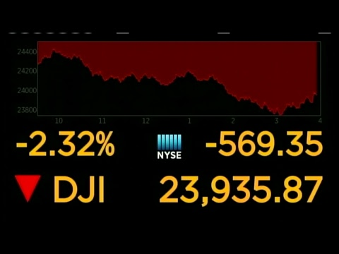 Dow Jones Industrial Average is down