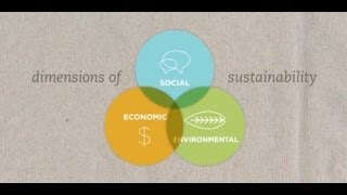 GP Pro Sustainability Overview Thumbnail
