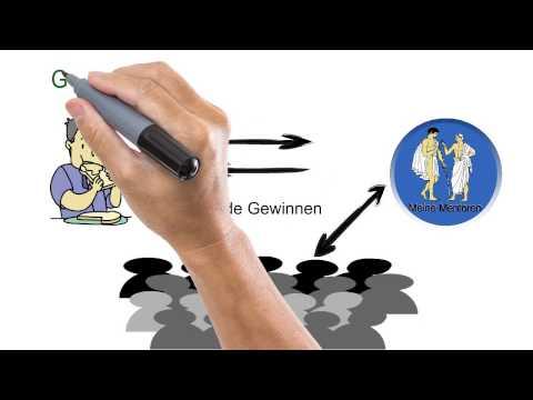 Die 7 Wege zur Effektivität YouTube Hörbuch Trailer auf Deutsch