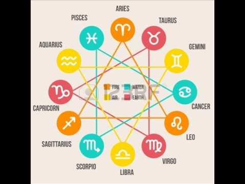 Fuerzas y debilidades signos del zodiaco astrologia 23 de - Signos del zodiaco en orden ...