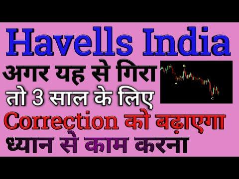 Havells India Neo Wave Analysis ! Havells 3 Years Correction ! Premium Analysis By Prateek Bhalla !