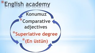 ingilizcede Superlative degree (En üstünlük derecesi)