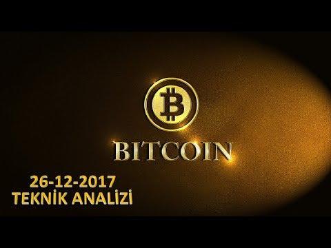 Bitcoin Teknik Analizi 26-12-2017