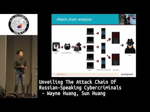 Hack.lu 2016 Unveiling the attack chain of Russian-speaking cybercriminals
