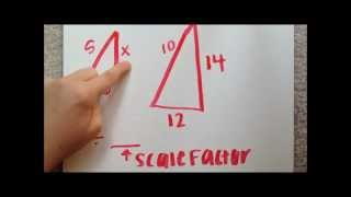 Solving Scale Factor