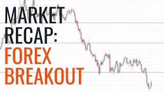 Breakout in the Forex Market | What happens next?