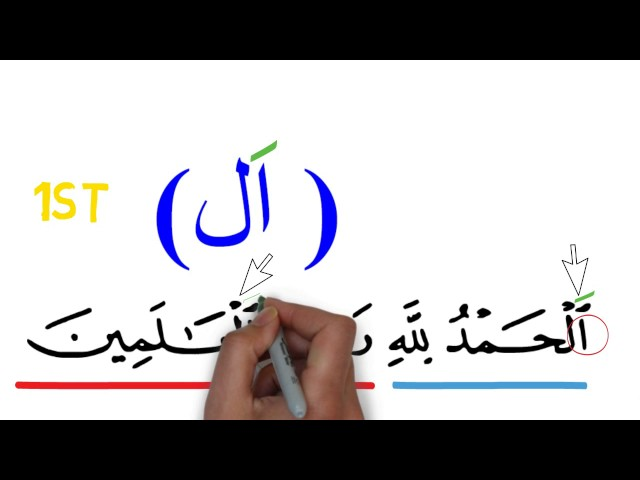 Tajweed in minutes  - Rules of  hamzah