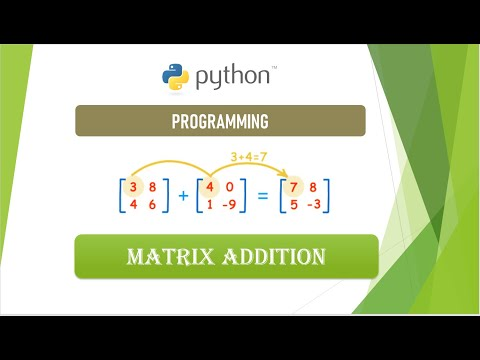 Matrix Multiplication - Intro to Algorithms from YouTube · Duration:  3 minutes 42 seconds