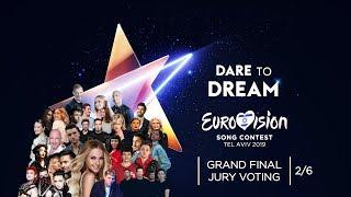 Eurovision 2019: Grand Final | Voting Simulation (Part 2/6) (Jury Voting)