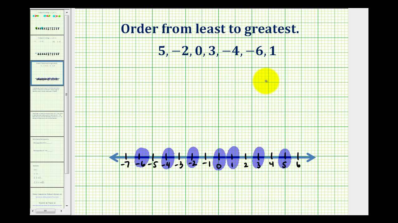 Ex: Order Integers from Least to Greatest - YouTube