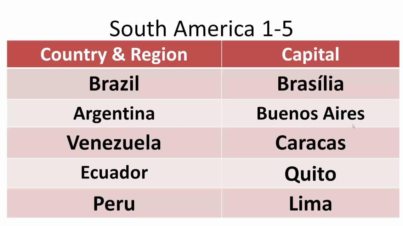 South America: Countries & Capitals 1-5 - YouTube on