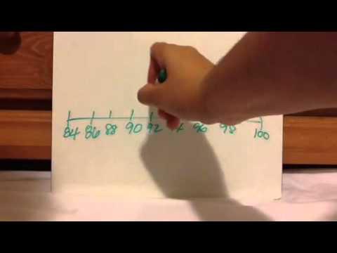 TEK 4.9 A: Represent Data in Frequency, Stem/Leaf Plot and Dot Plot