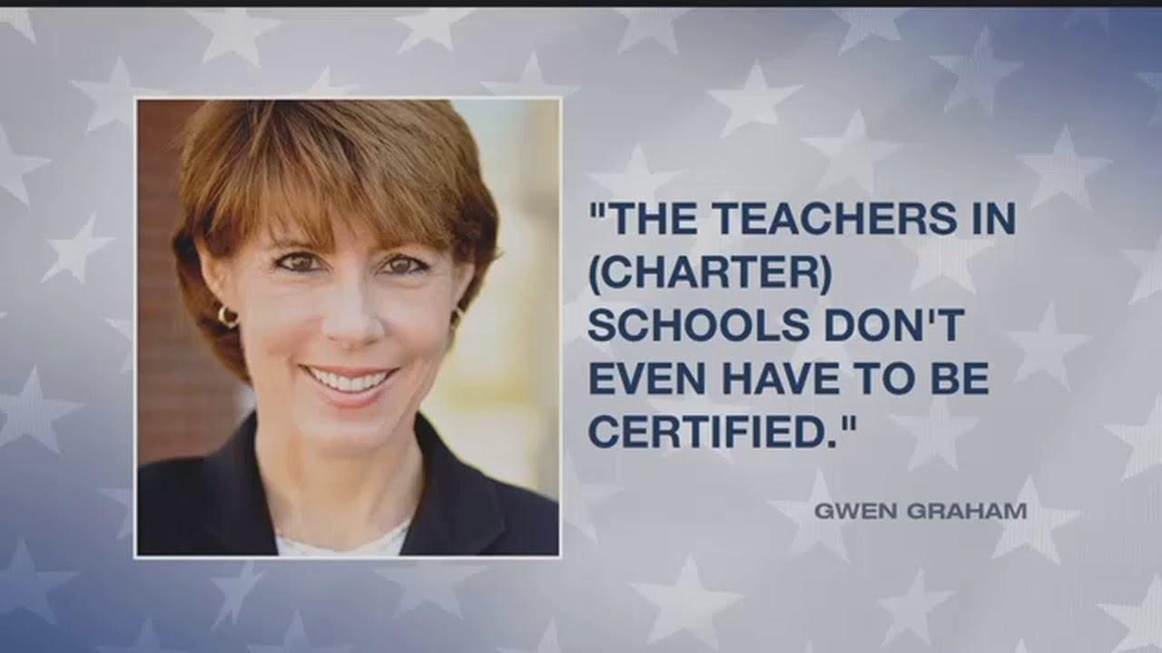 Graham In Error On Florida Charter School Teacher Certification