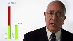 "Asset Manager (""All in One"") - Ben Stein"
