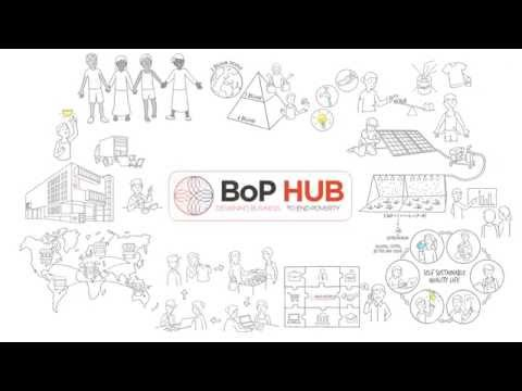 Designing business to end poverty: Base of the Pyramid (BoP) HUB