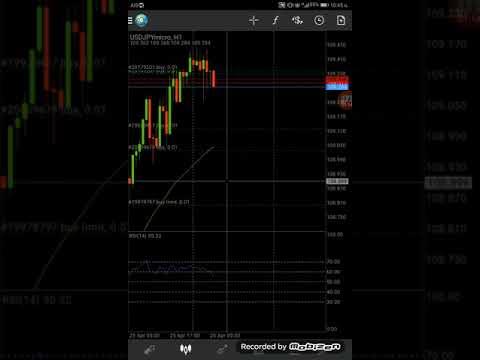 [FOREX]FOREX คืออะไร และเราจะทำกำไรจากตลาดได้อย่างไร ( What is forex and how to make profit )
