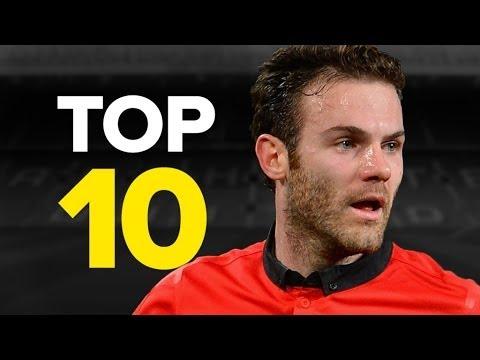 Top 10 Most Expensive Premier League Signings