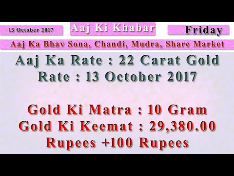 Aaj Ka Rate Gold, Silver, Currency, Share Market 13 October 2017 India Market News in Hindi
