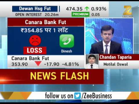 F&O Caller Show: Just Dial, EIL, Axis Bank buzzing in F&O