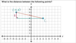 Example finding distance with Pythagorean theorem