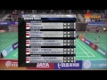 (Team Quarter Final) Badminton Asia Junior Championships 2018 -Thailand Vs. Indonesia