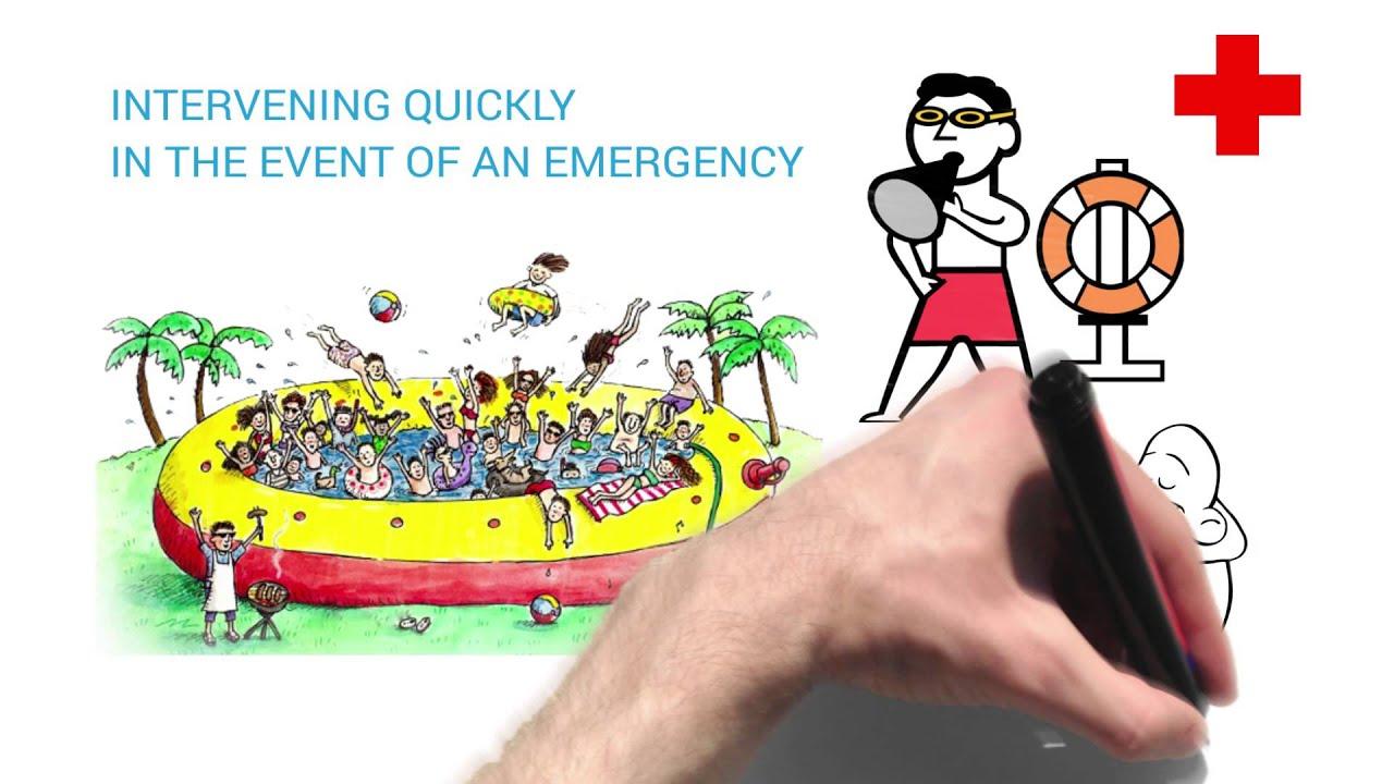 1172a0bc5ef0 Aquassurance - Miami Lifeguard Services - YouTube