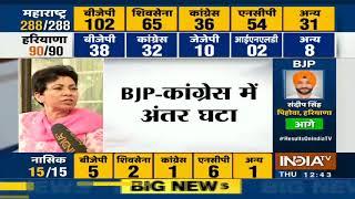 Haryana Assembly Election Results 2019  Haryana Has Rejected BJP: Kumari Selja