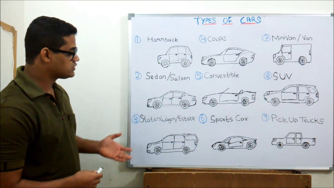 Types of Cars  Body Style   Design  1   YouTube