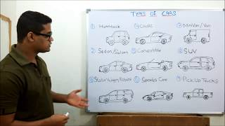 Types of Cars- Body Style & Design- 1