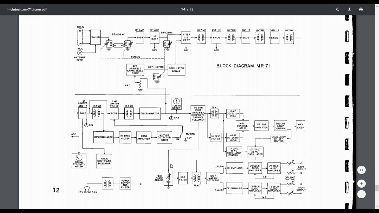 McIntosh MR71 FM Receiver Video #9 - Block Diagram - YouTube